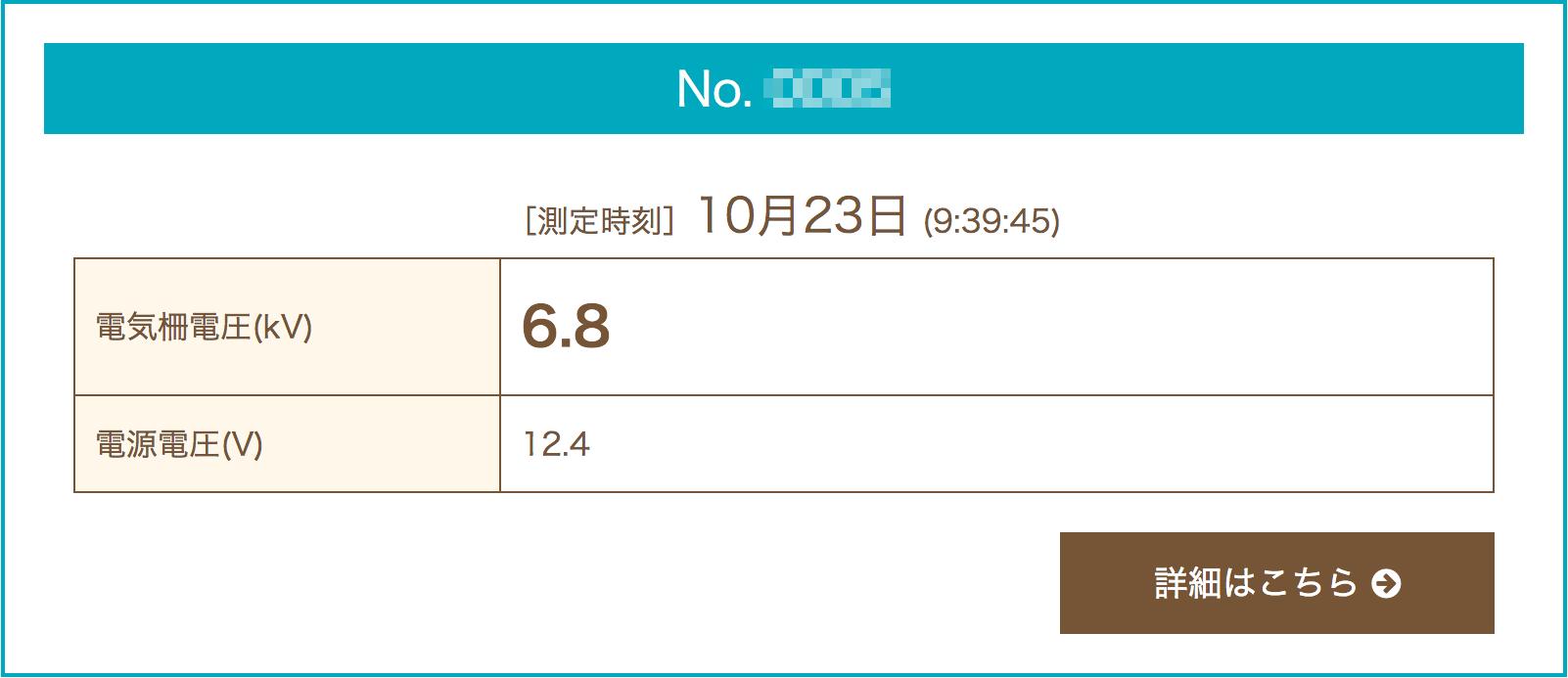 測定値の画面
